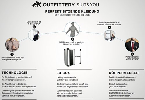 Outfittery Prinzip