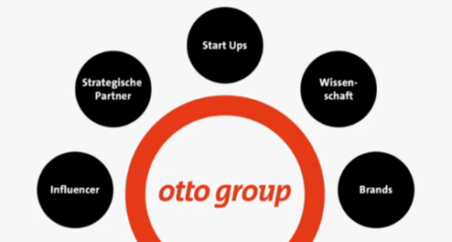 Otto Group Strategie