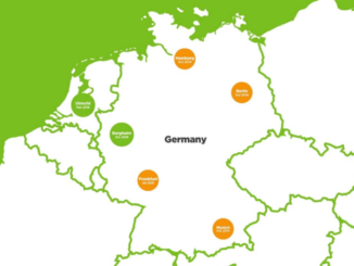 AO Deutschland